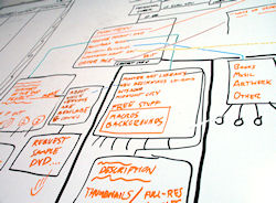 Planning a web site makes sense!